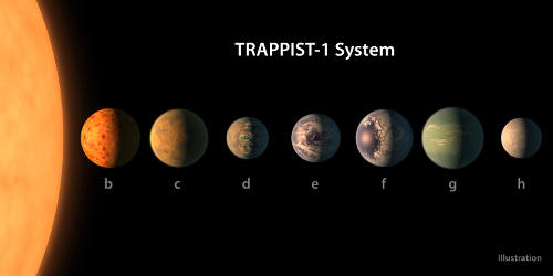 This artist's conception shows what the TRAPPIST-1 planetary system may look like, based on available data about their diameters, masses and distances from the host star.